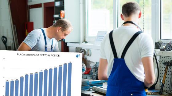 242903a9 Od stycznia przyszłego roku minimalna płaca wzrośnie do 2100 zł -  zdecydował rząd. Najniższa dopuszczalna stawka godzinowa wyniesie 13,70 zł.