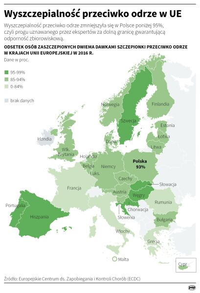 Wyszczepialność na odrę w Europie (PAP/Małgorzata Latos)