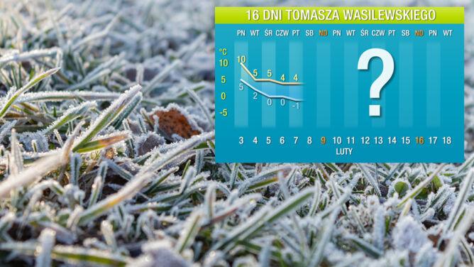 Pogoda na 16 dni: <br />z północy zbliża się zimno